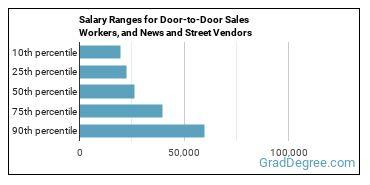 Salary Ranges for Door-to-Door Sales Workers, and News and Street Vendors