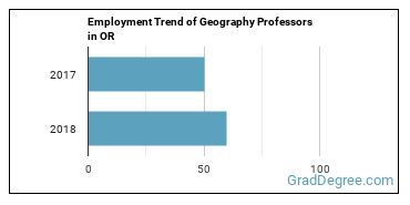 Geography Professors in OR Employment Trend