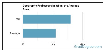 Geography Professors in WI vs. the Average State