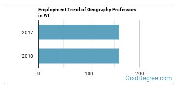 Geography Professors in WI Employment Trend