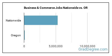Business & Commerce Jobs Nationwide vs. OR