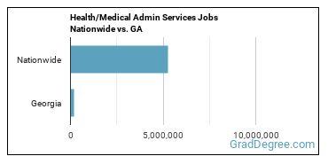 Health/Medical Admin Services Jobs Nationwide vs. GA