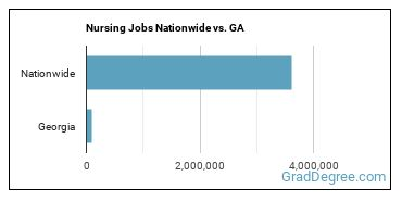 Nursing Jobs Nationwide vs. GA