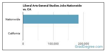 Liberal Arts General Studies Jobs Nationwide vs. CA