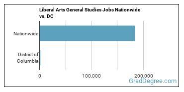 Liberal Arts General Studies Jobs Nationwide vs. DC