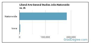 Liberal Arts General Studies Jobs Nationwide vs. IA