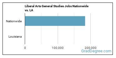 Liberal Arts General Studies Jobs Nationwide vs. LA