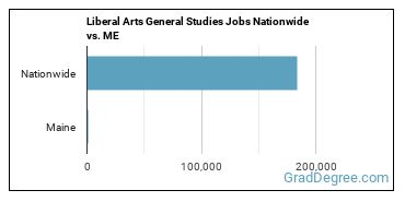Liberal Arts General Studies Jobs Nationwide vs. ME