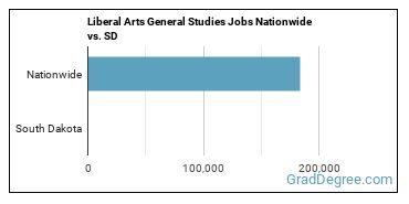 Liberal Arts General Studies Jobs Nationwide vs. SD
