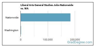 Liberal Arts General Studies Jobs Nationwide vs. WA