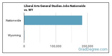 Liberal Arts General Studies Jobs Nationwide vs. WY