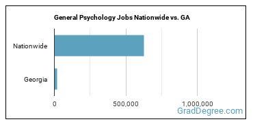 General Psychology Jobs Nationwide vs. GA